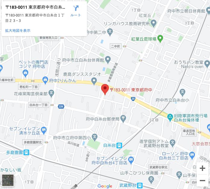 飲食店・レストランの集客に必要なホームページのマップ